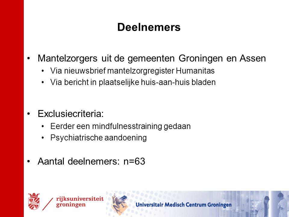 Deelnemers Mantelzorgers uit de gemeenten Groningen en Assen