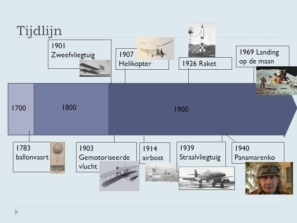 Tijdlijn 1926 Raket 1907 Helikopter 1901 Zweefvliegtuig