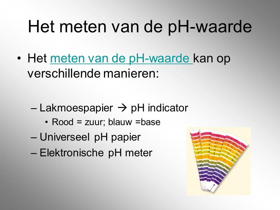 Het meten van de pH-waarde