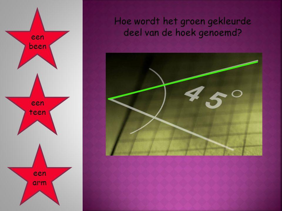 Hoe wordt het groen gekleurde deel van de hoek genoemd