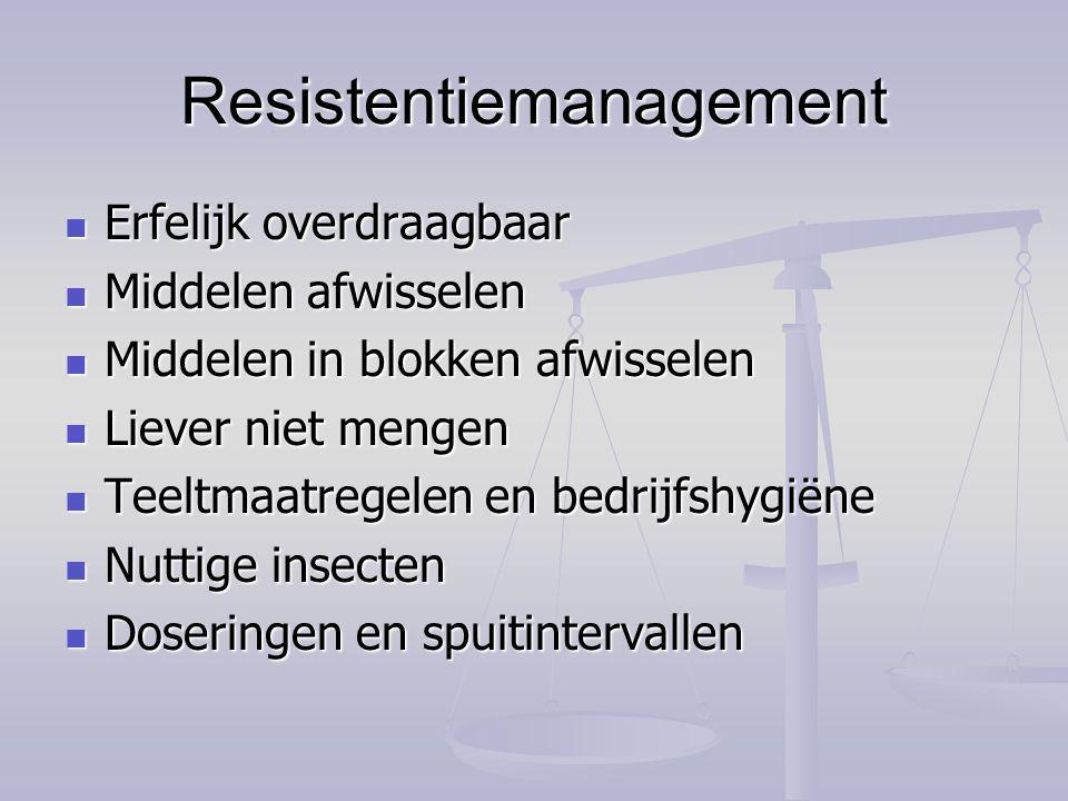 Resistentiemanagement