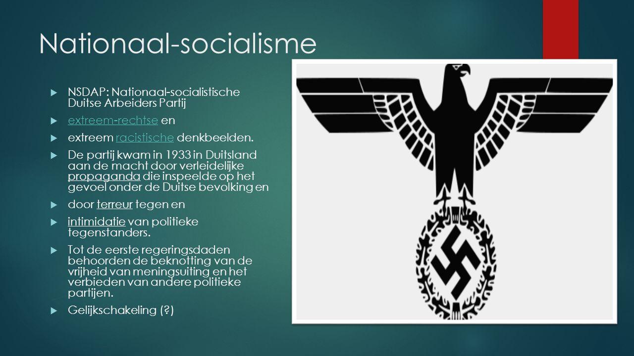 Nationaal-socialisme