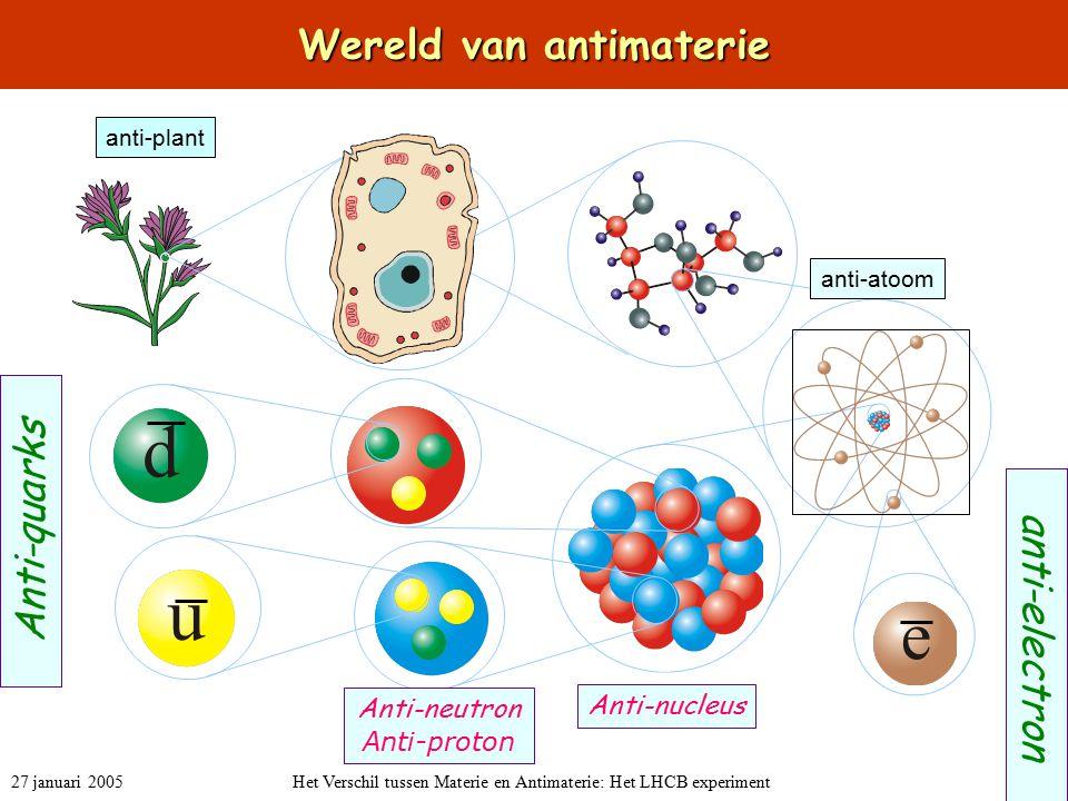 Wereld van antimaterie