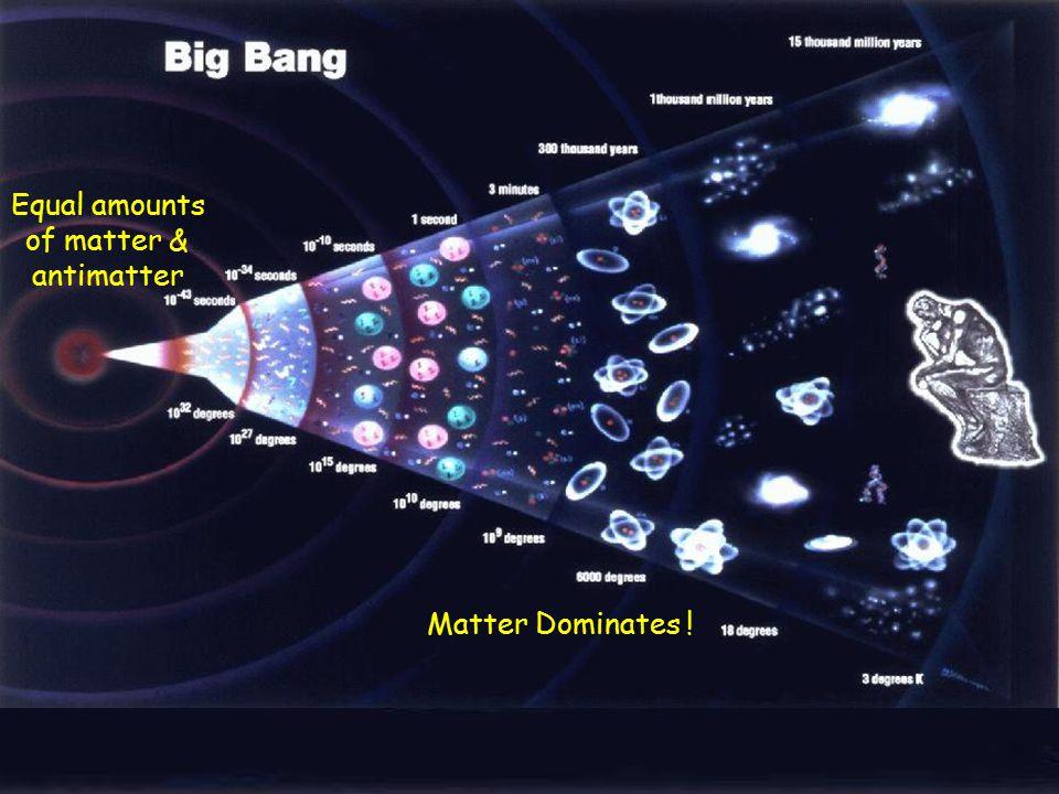 Het Verschil tussen Materie en Antimaterie: Het LHCB experiment
