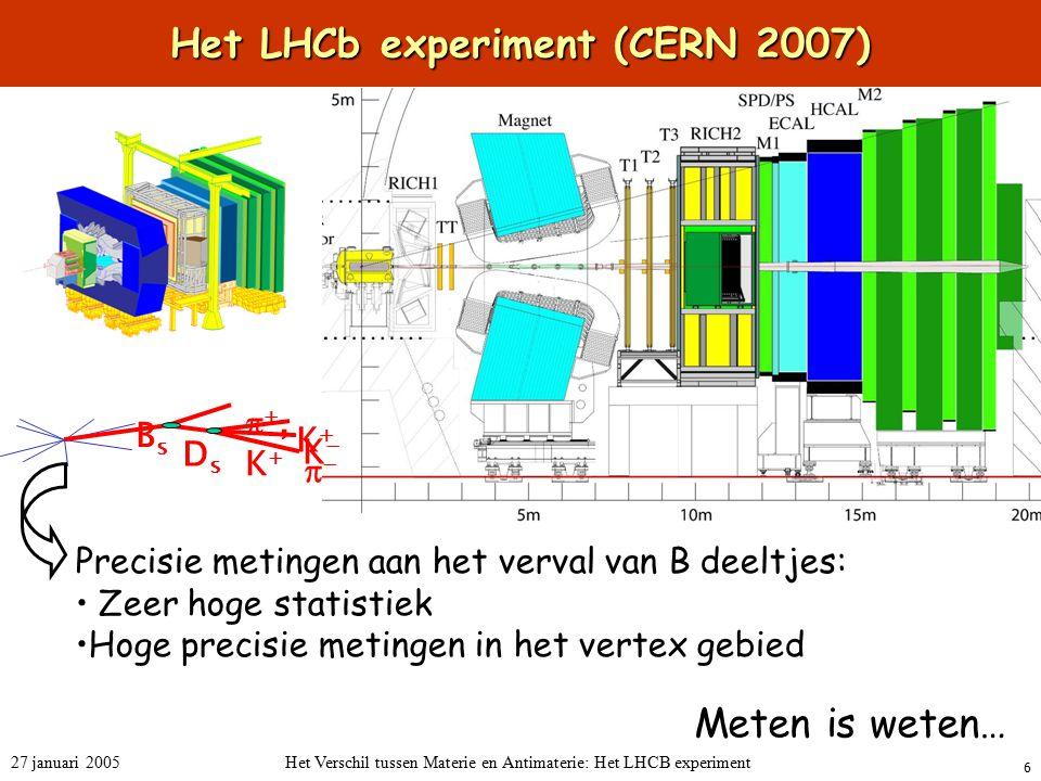 Het LHCb experiment (CERN 2007)
