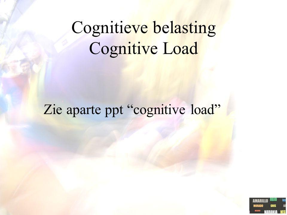 Cognitieve belasting Cognitive Load