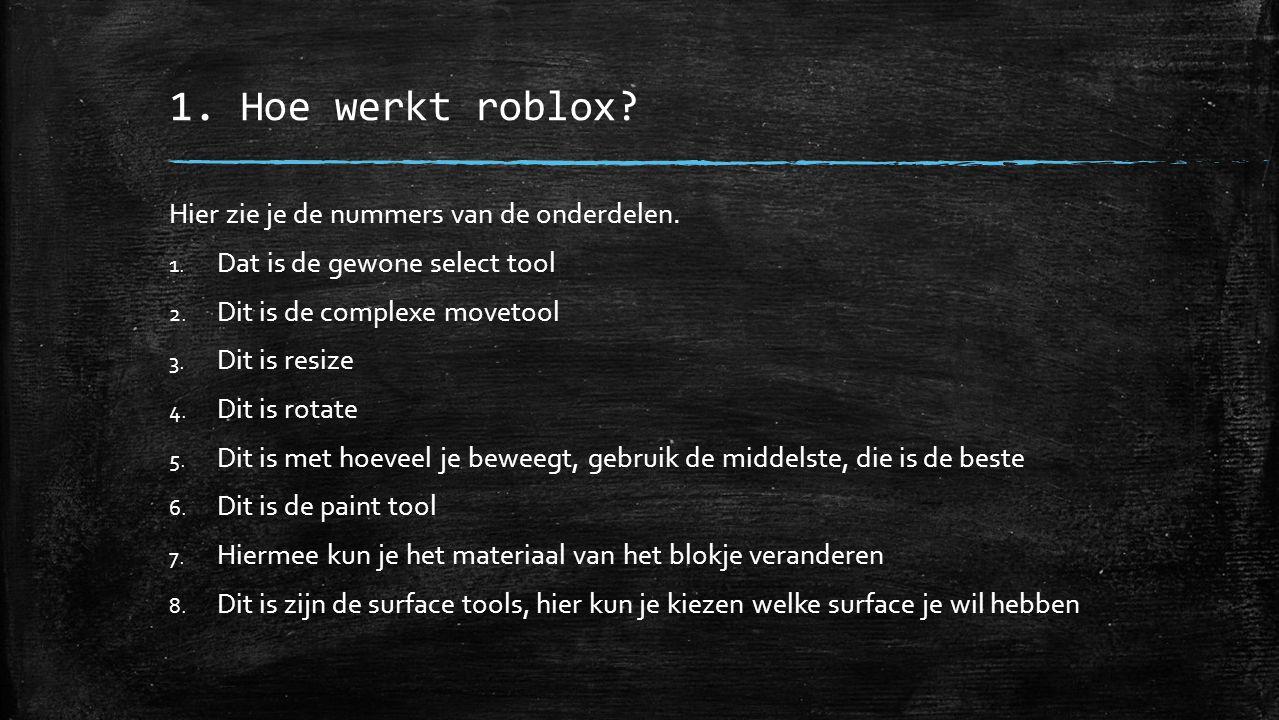 1. Hoe werkt roblox Hier zie je de nummers van de onderdelen.