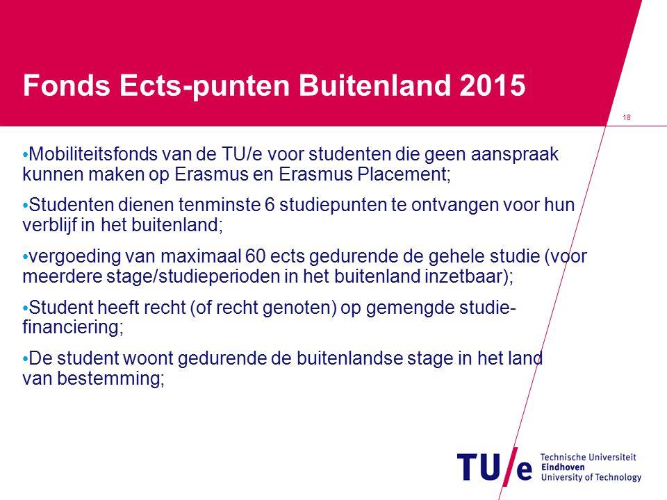 Fonds Ects-punten Buitenland 2015