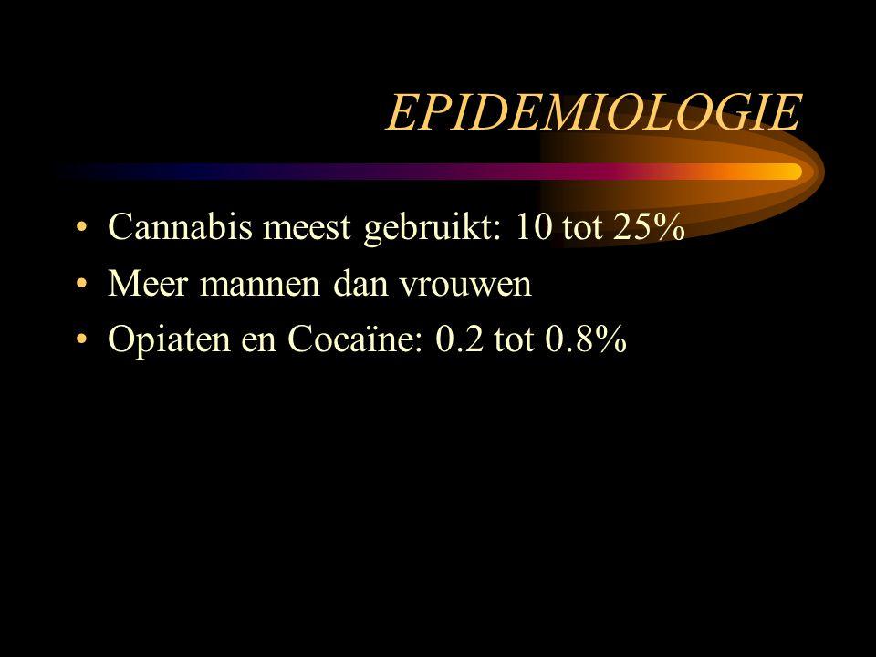 EPIDEMIOLOGIE Cannabis meest gebruikt: 10 tot 25%