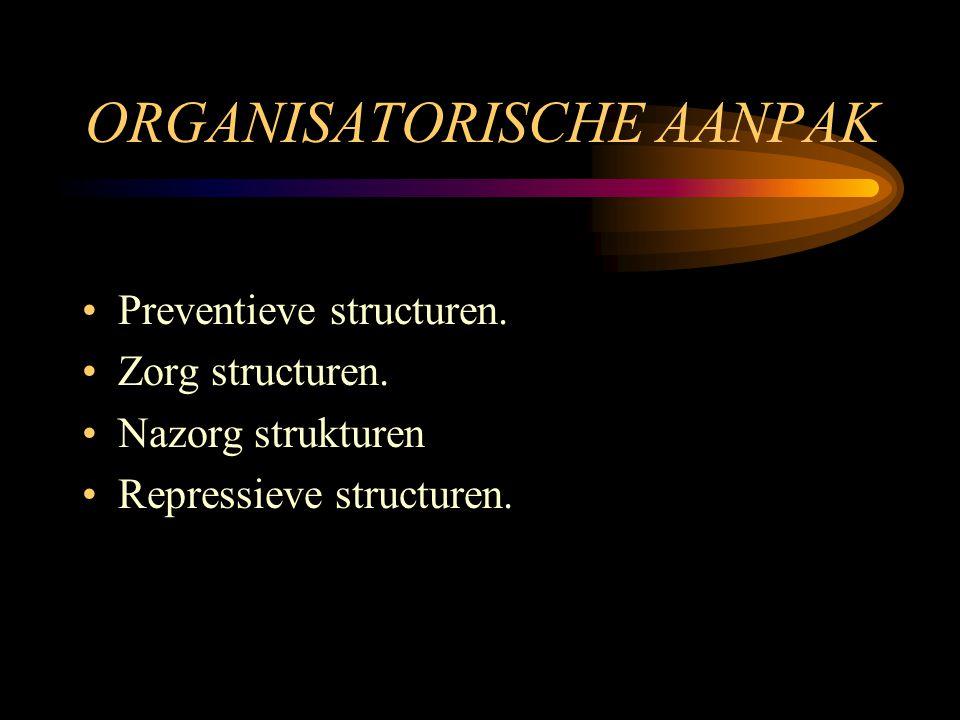 ORGANISATORISCHE AANPAK