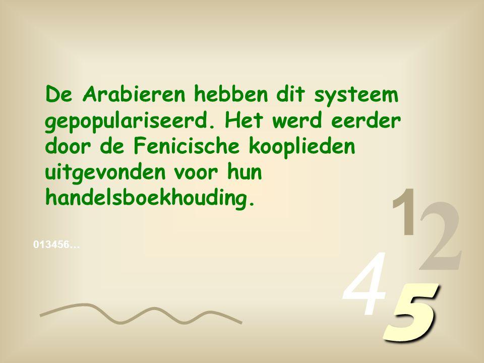De Arabieren hebben dit systeem gepopulariseerd