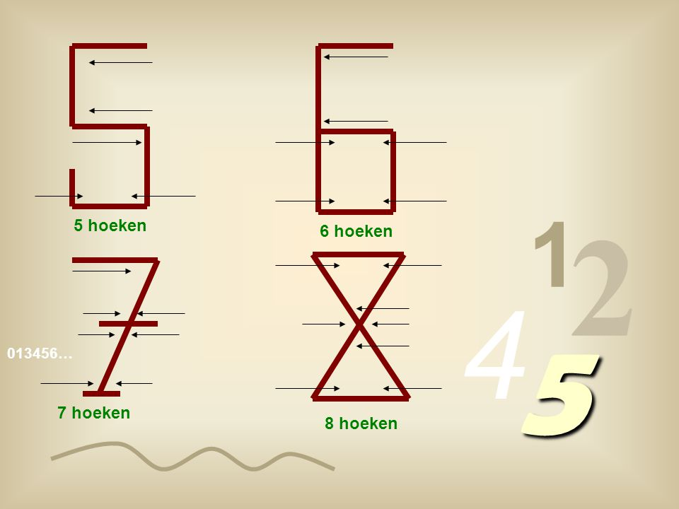 1 2 5 hoeken 6 hoeken 4 5 013456… 7 hoeken 8 hoeken