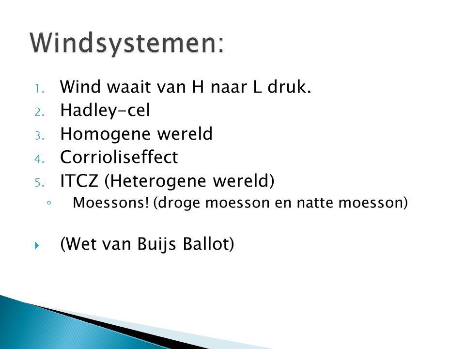 Windsystemen: Wind waait van H naar L druk. Hadley-cel Homogene wereld