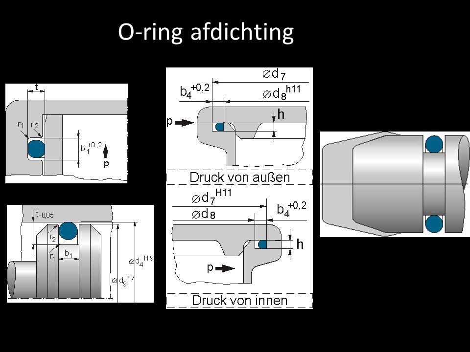 O-ring afdichting