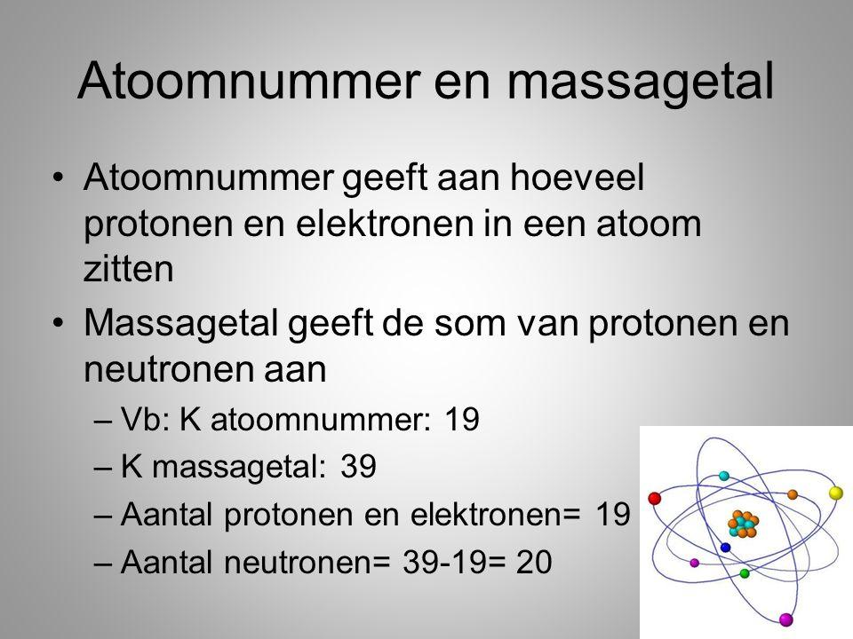 Atoomnummer en massagetal