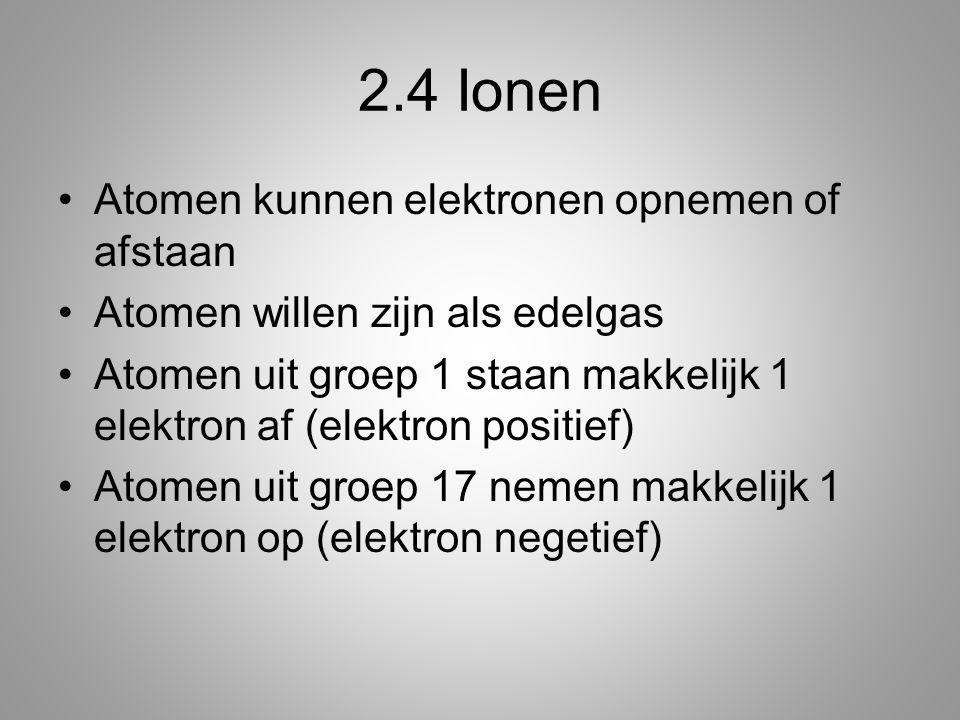 2.4 Ionen Atomen kunnen elektronen opnemen of afstaan