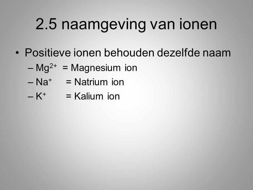 2.5 naamgeving van ionen Positieve ionen behouden dezelfde naam