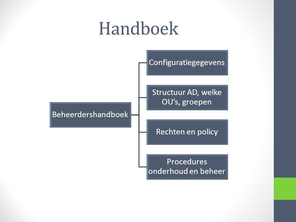 Handboek Configuratiegegevens Structuur AD, welke OU's, groepen