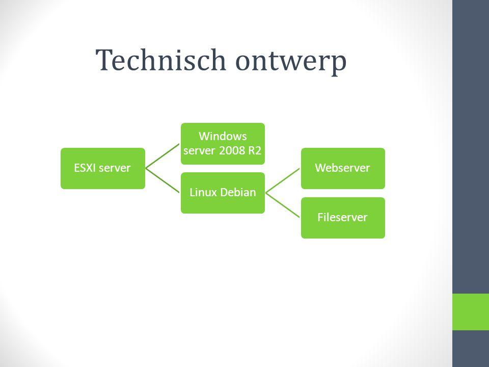 Technisch ontwerp ESXI server Windows server 2008 R2 Linux Debian