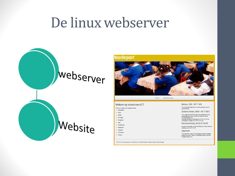 De linux webserver webserver Website