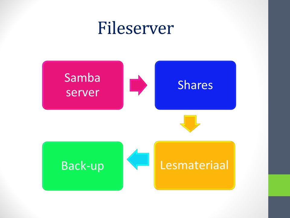 Fileserver Samba server Shares Back-up Lesmateriaal