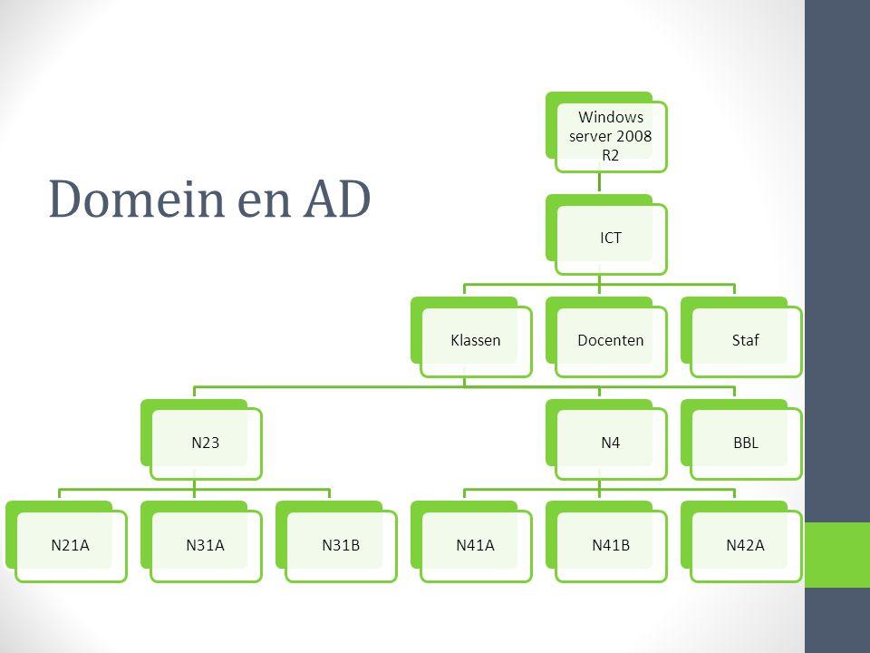 Domein en AD Windows server 2008 R2 ICT Klassen N23 N21A N31A N31B N4