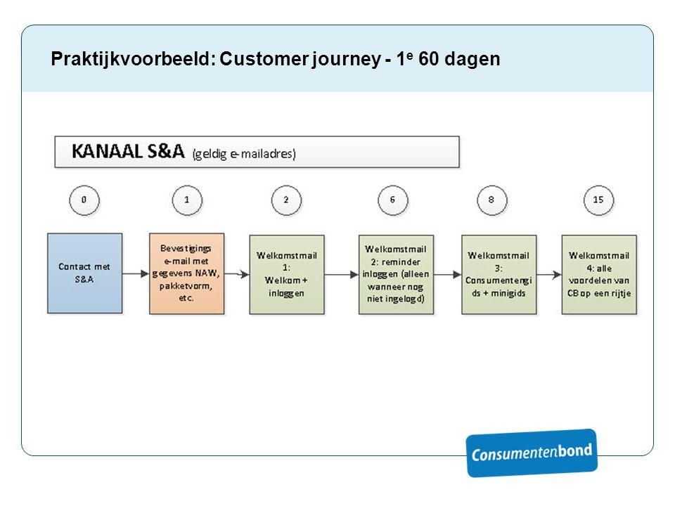 Praktijkvoorbeeld: Customer journey - 1e 60 dagen