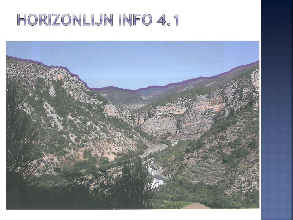 Horizonlijn info 4.1 Foto uit werkboek van de leerlingen