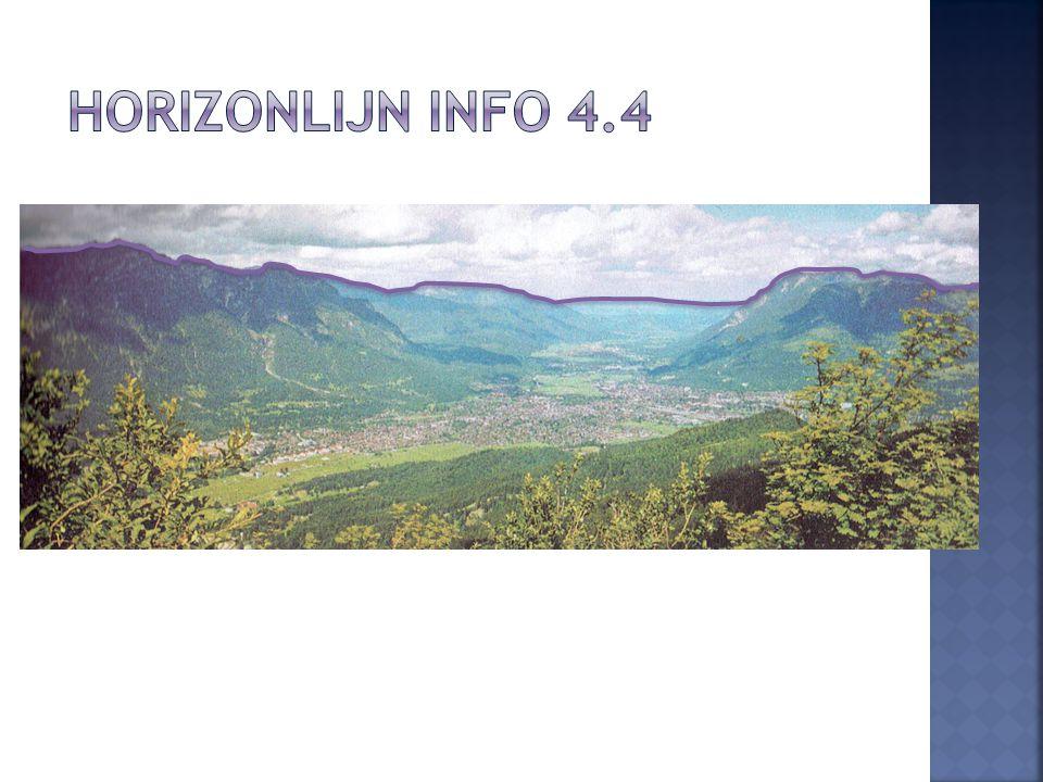 Horizonlijn info 4.4 Foto uit werkboek van de leerlingen
