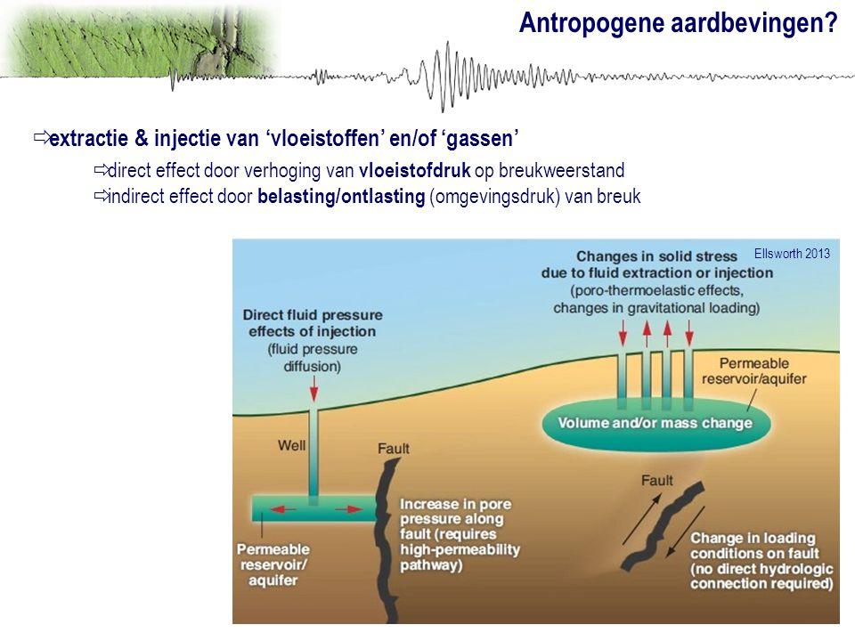 Antropogene aardbevingen