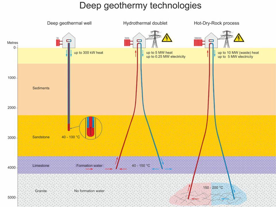 Start to Study, Leuven 13-4-2017. Dan toch maar groene, duurzame energie zoals geothermie!