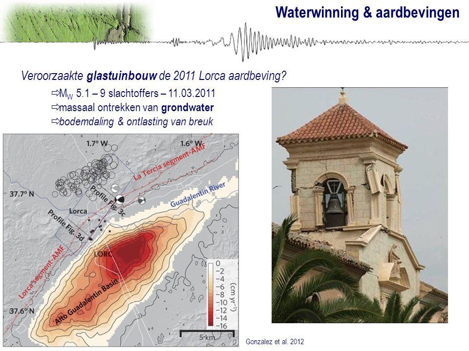 Waterwinning & aardbevingen