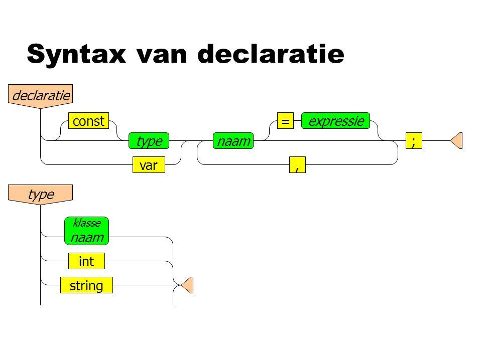 Syntax van declaratie declaratie const = expressie var type naam ; ,
