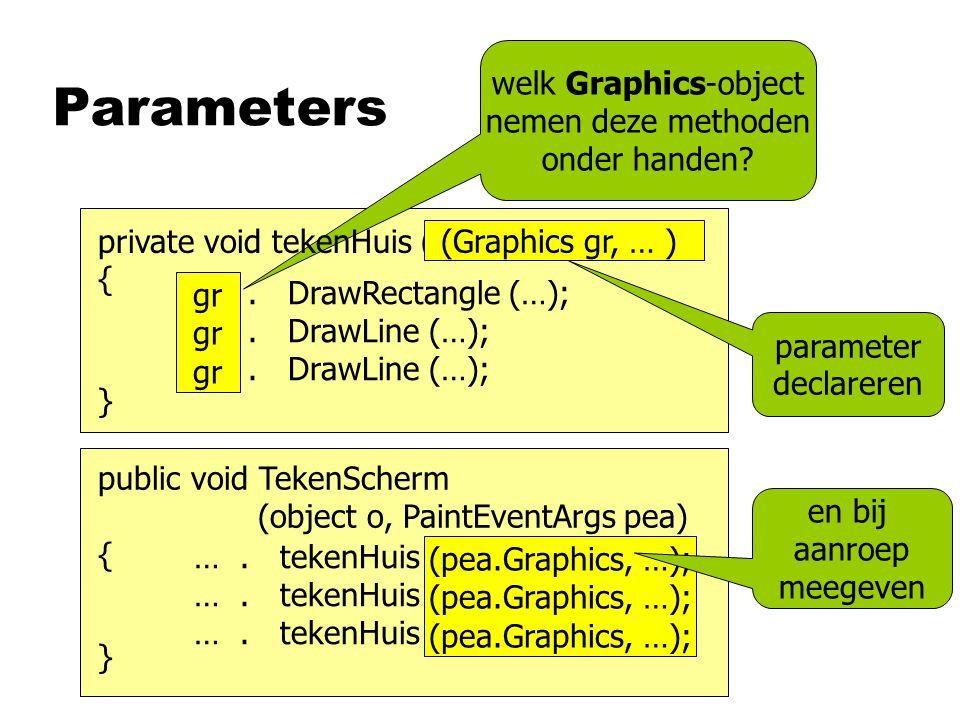 Parameters welk Graphics-object nemen deze methoden onder handen