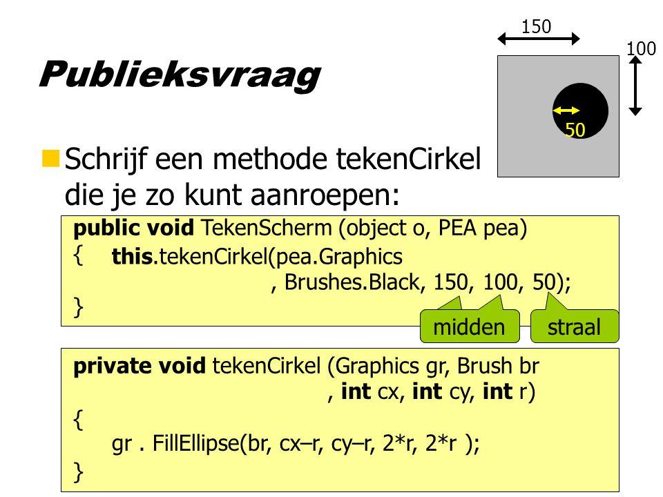 150 Publieksvraag. 100. 50. Schrijf een methode tekenCirkel die je zo kunt aanroepen: public void TekenScherm (object o, PEA pea) {
