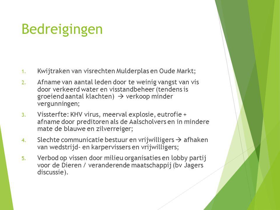 Bedreigingen Kwijtraken van visrechten Mulderplas en Oude Markt;