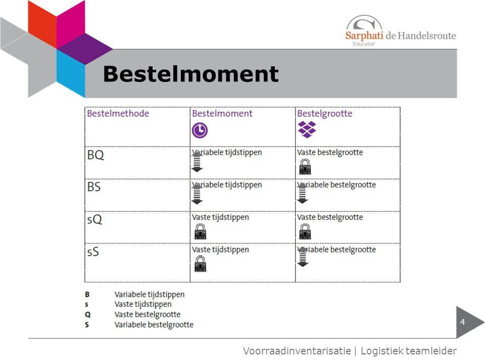 Bestelmoment Voorraadinventarisatie | Logistiek teamleider