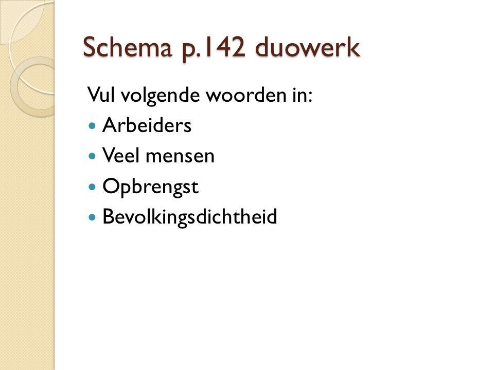 Schema p.142 duowerk Vul volgende woorden in: Arbeiders Veel mensen