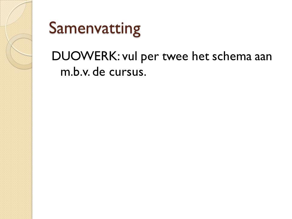 Samenvatting DUOWERK: vul per twee het schema aan m.b.v. de cursus.