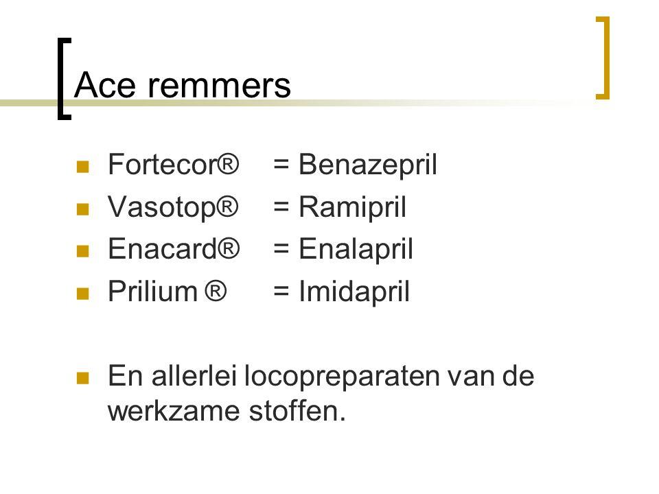 Ace remmers Fortecor® = Benazepril Vasotop® = Ramipril