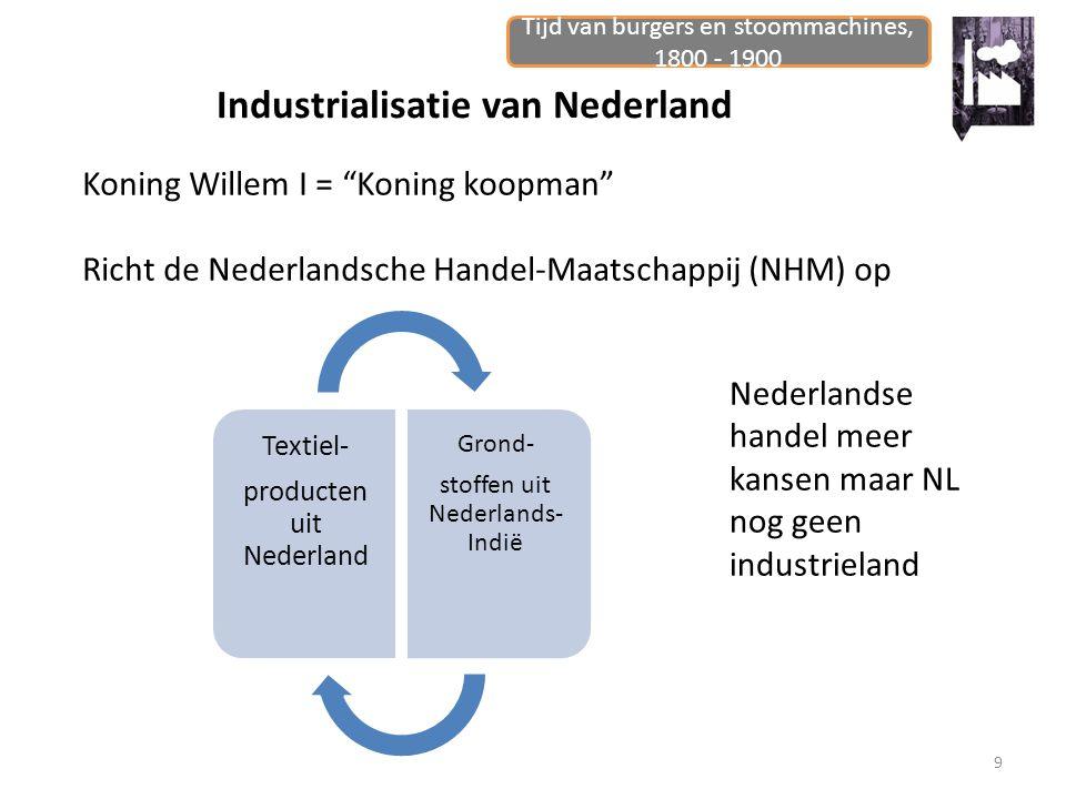 Industrialisatie van Nederland
