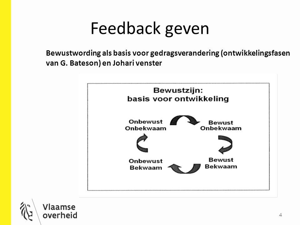 Feedback geven Bewustwording als basis voor gedragsverandering (ontwikkelingsfasen van G. Bateson) en Johari venster.