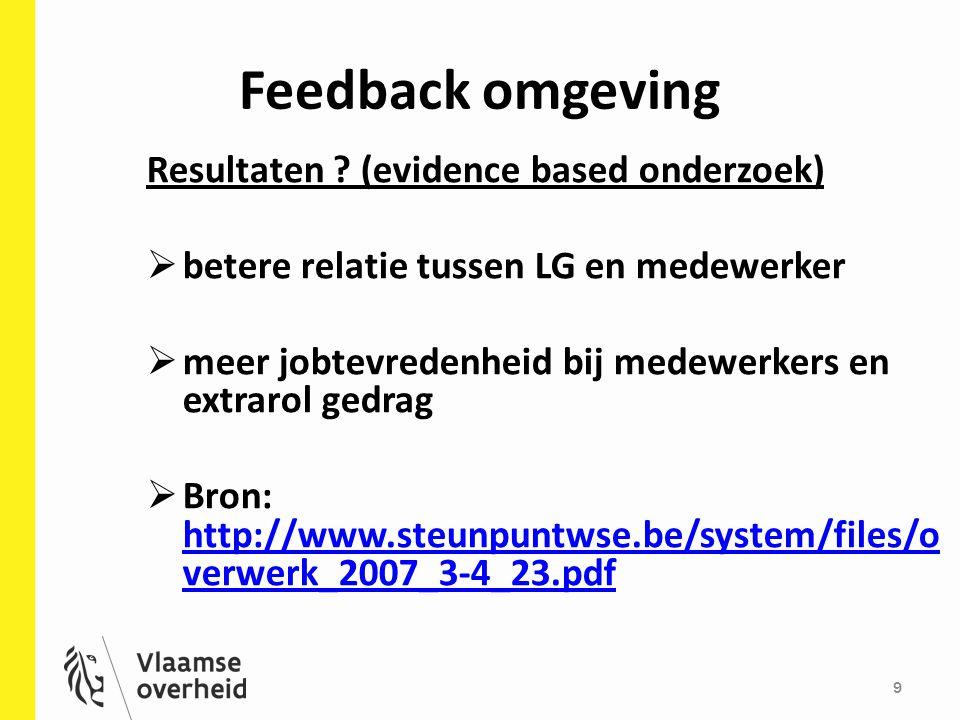 Feedback omgeving Resultaten (evidence based onderzoek)