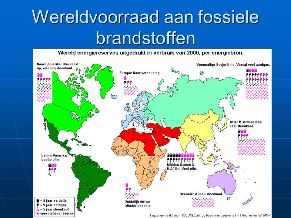 Wereldvoorraad aan fossiele brandstoffen