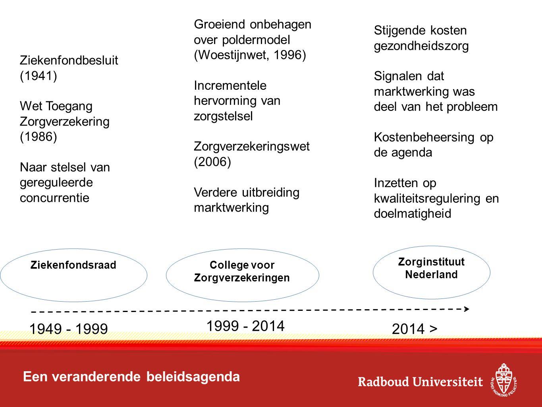 Zorginstituut Nederland College voor Zorgverzekeringen