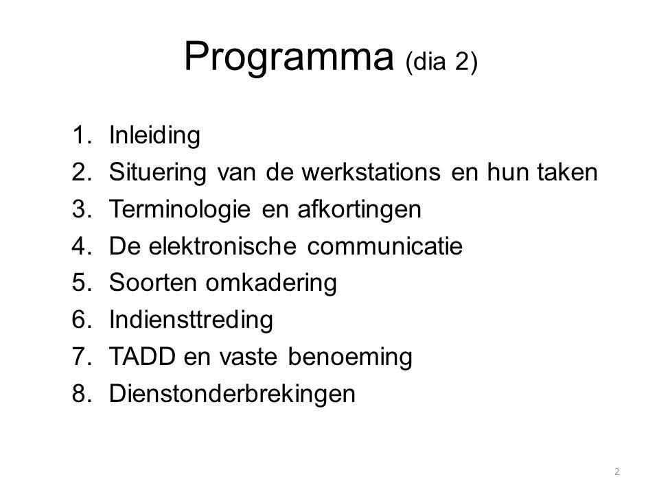 Programma (dia 2) Inleiding Situering van de werkstations en hun taken