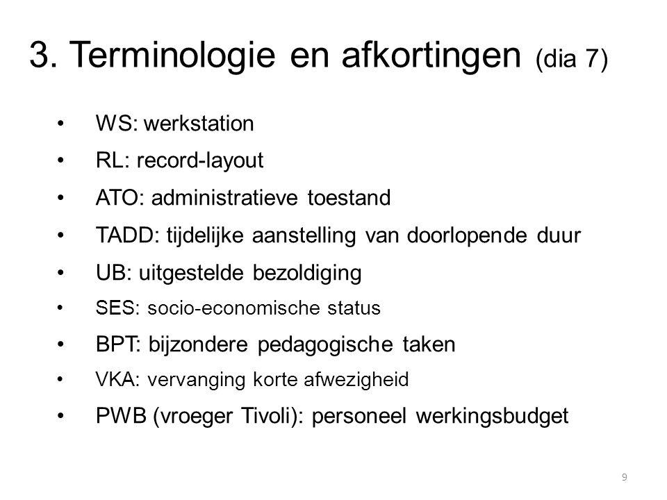 3. Terminologie en afkortingen (dia 7)