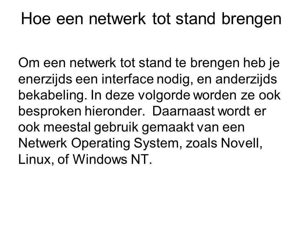 Hoe een netwerk tot stand brengen