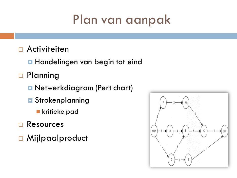 Plan van aanpak Activiteiten Planning Resources Mijlpaalproduct