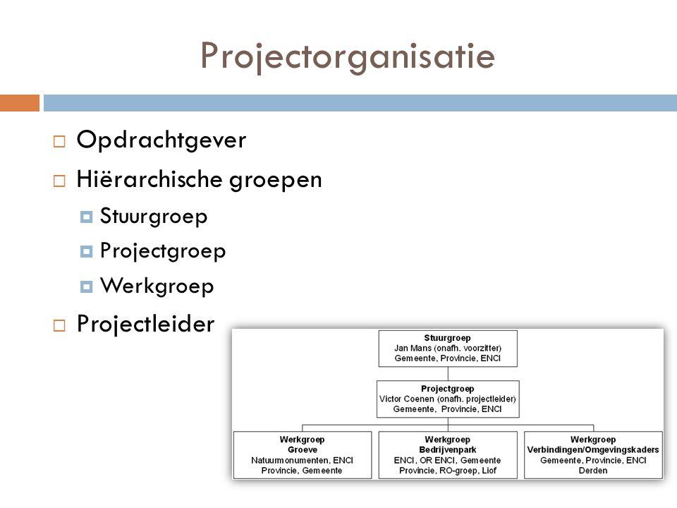 Projectorganisatie Opdrachtgever Hiërarchische groepen Projectleider